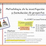 federal fechas metodologia